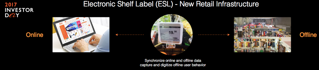 Electronic shelf label