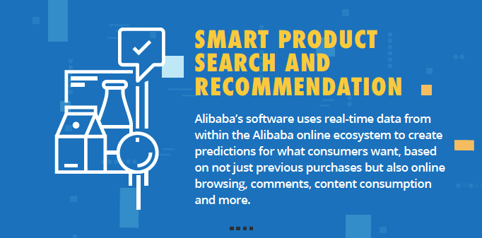 At Alibaba, Artificial Intelligence is Changing How People