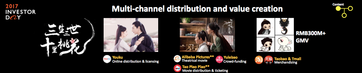 multichannel distribution