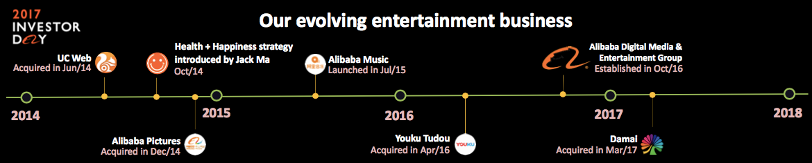 Evolving Entertainment Business